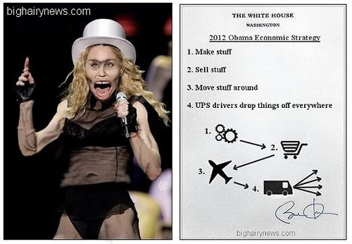 Madonna & Obama Economic Blueprint