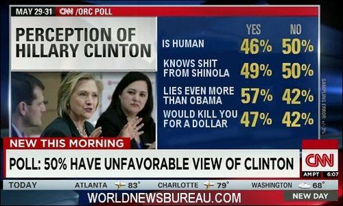 Hillary_Poll